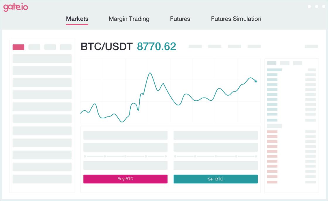 bitcoin per fare trading su futures